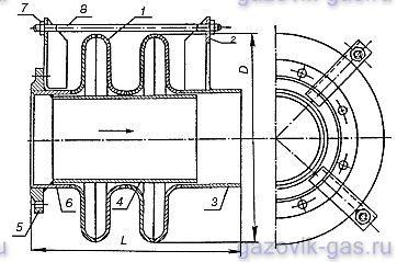 Двухлинзовые компенсаторы КДМ-100, КДМ-150, КДМ-200, КДМ-300, КДМ-400