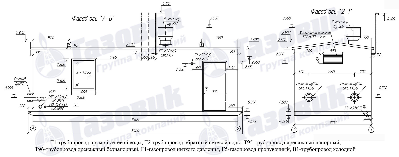 руководство по эксплуатации блочной котельной тку-700
