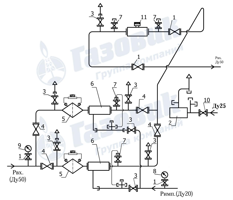 Газорегуляторный шкафной пункт ГРПШ-50-2У1 на базе РДК-50