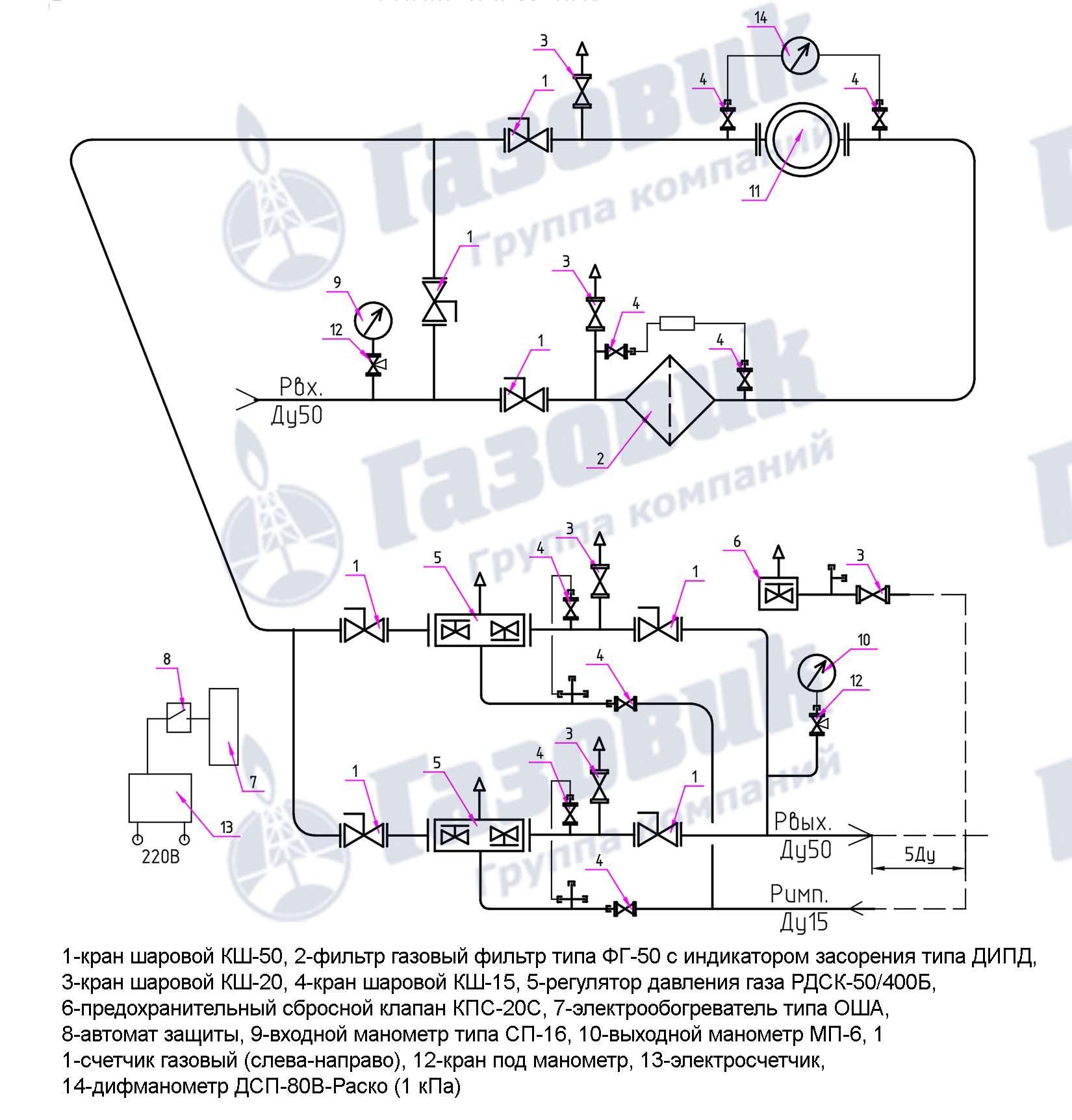 ГРУ-03М-У1-ЭК с регулятором РДСК-50М и измерительным комплексом СГ-ЭКВз