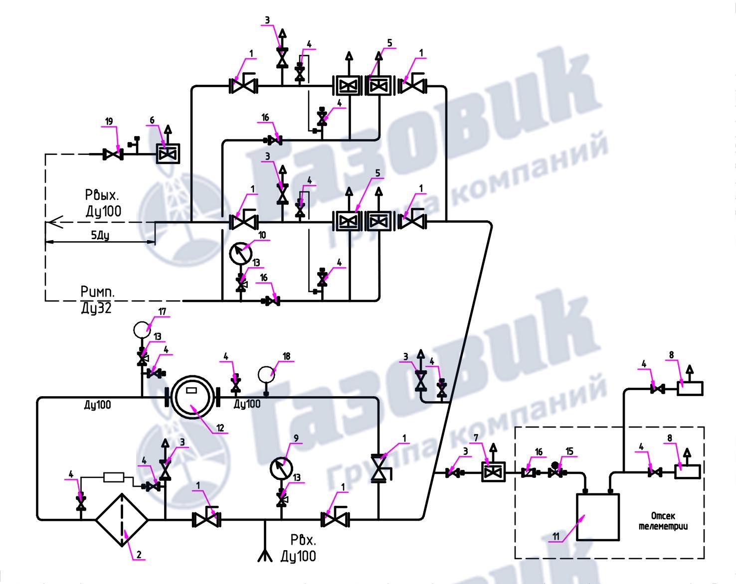 Пункт газорегуляторный блочный ПГБ-25-2У1 на базе РДБК-1-25